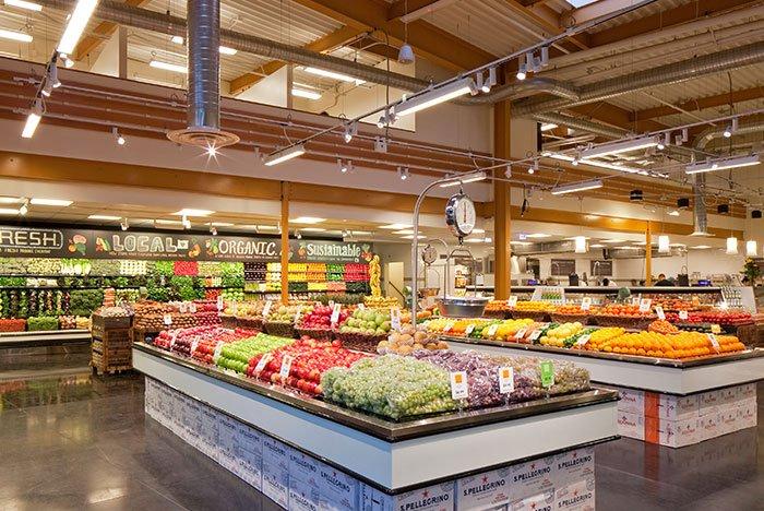 Fixture Planning for Supermarket