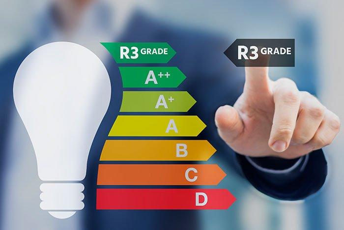 R3 Retail Development Service