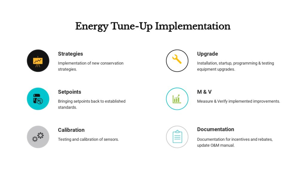 Energy Tune-Up Implementation