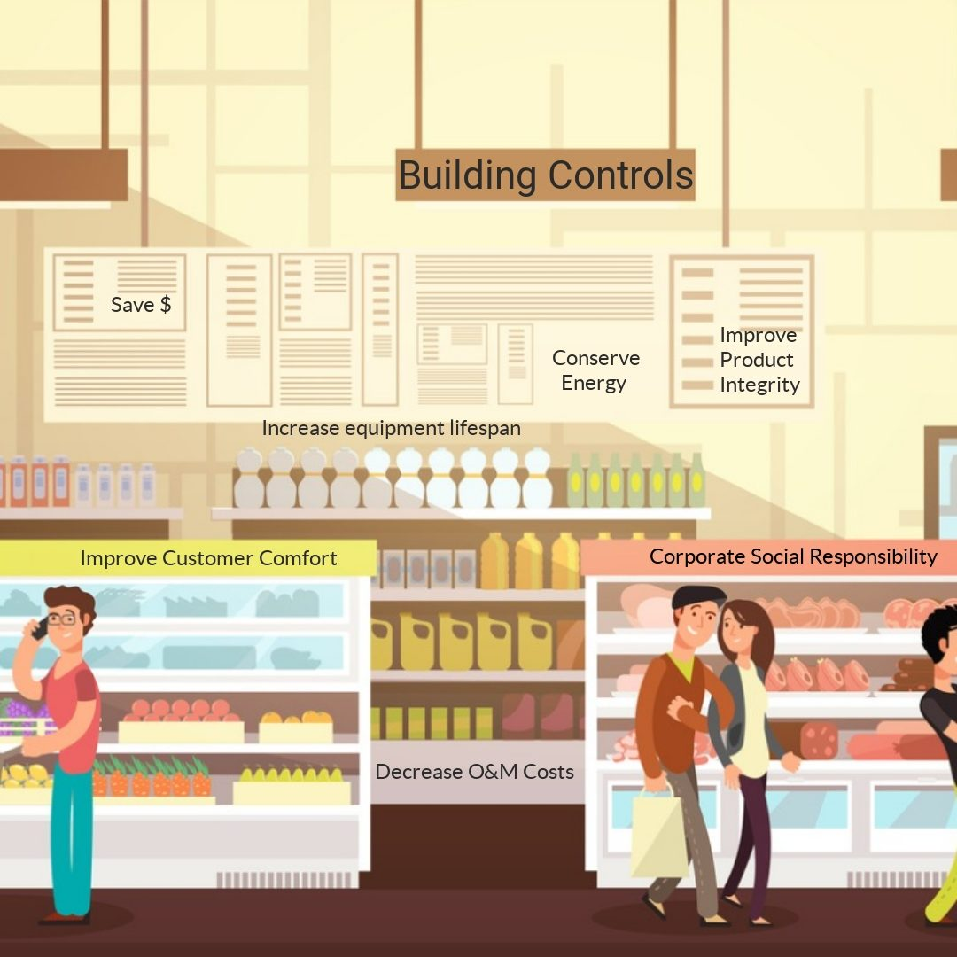 Energy Efficiency Building Controls